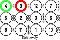 Image 3 x 4 monochrome