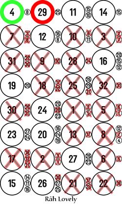 Image 4 x 8 monochrome avec beaucoup de croix sur les mauvais