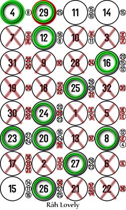 Image 4 x 8 monochrome avec tous les cercles sur le bon chemin